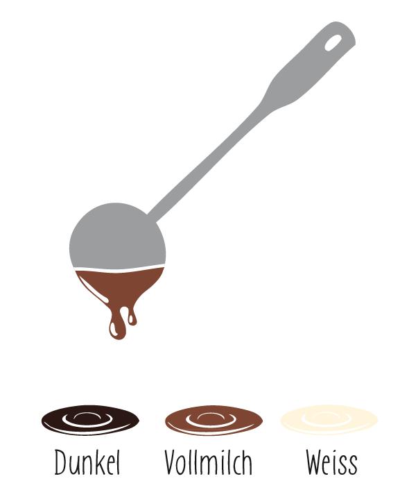 chocoauswahlVCQCLFQkbNsMz